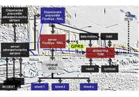 Gps monitores de la explotación de locomotoras